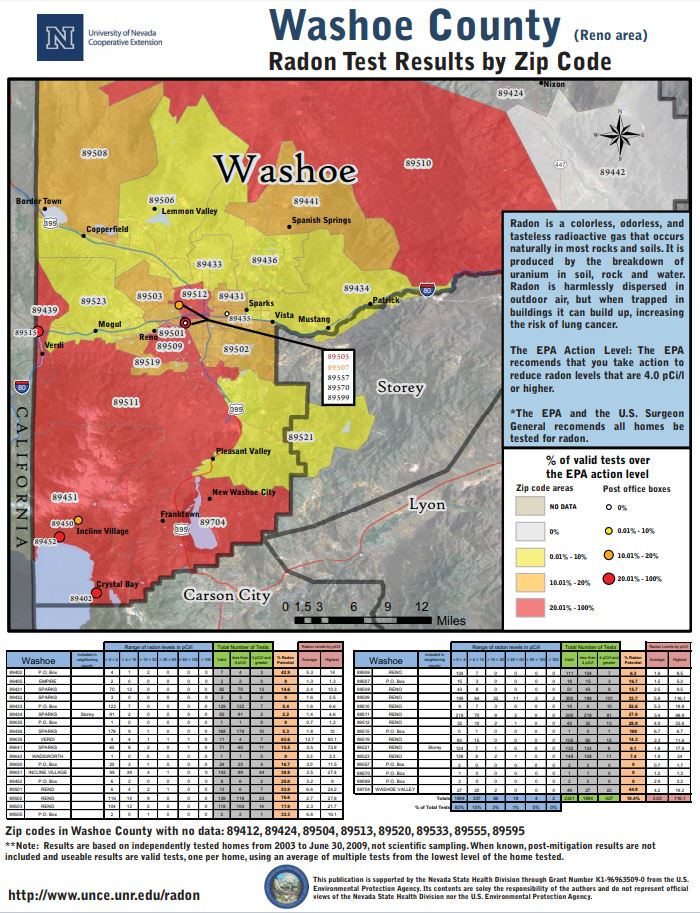 Washoe County Radon Test Results by Zip Code